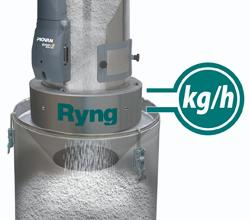 Ryng Gravimetric Throughput Monitoring